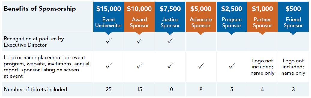 Justice in Aging 2019 LA Sponsorship Levels